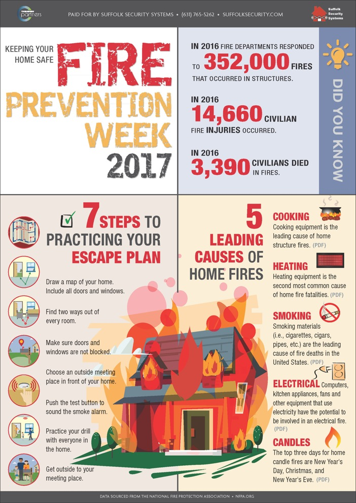 prevention of fire pdf