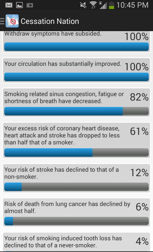 This is Jennifer Gustavson's progress with quitting smoking. (Credit: Cessation Nation image)