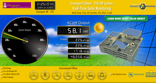 Greenport solar monitor